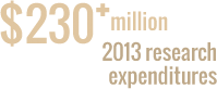 $230 million in research expenditures in 2013